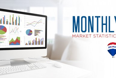 Nanaimo Monthly Real Estate Market Stats