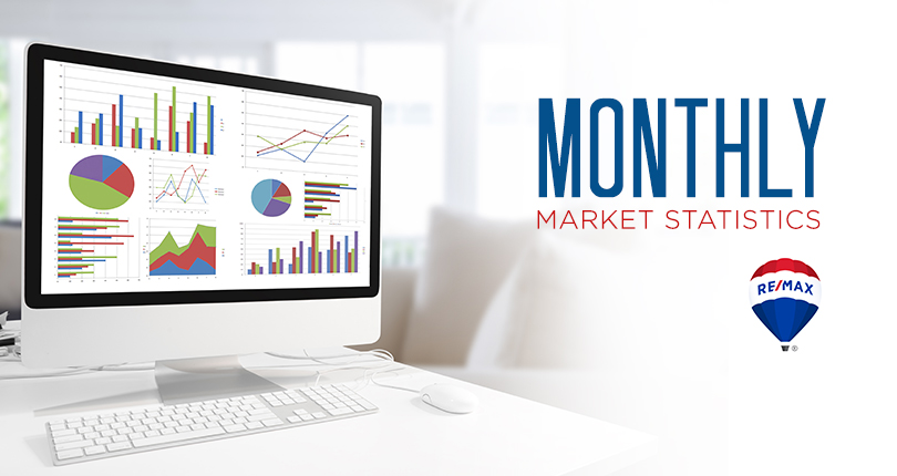 Nanaimo Monthly Real Estate Market Stats :: April 2019