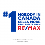Who sells more real estate, Nanaimo