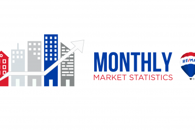 Nanaimo Real Estate Market Stats