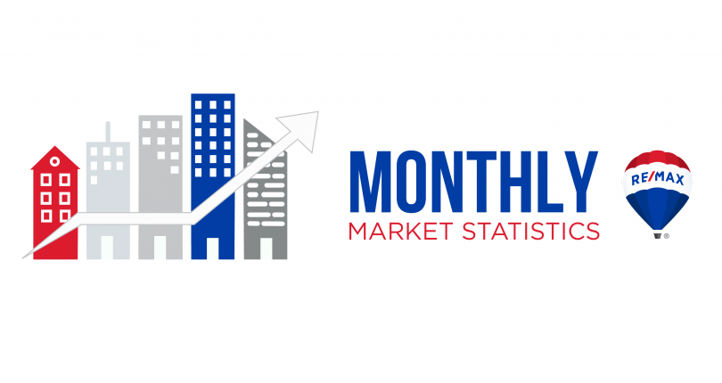 April 2020 Nanaimo Real Estate Market Stats