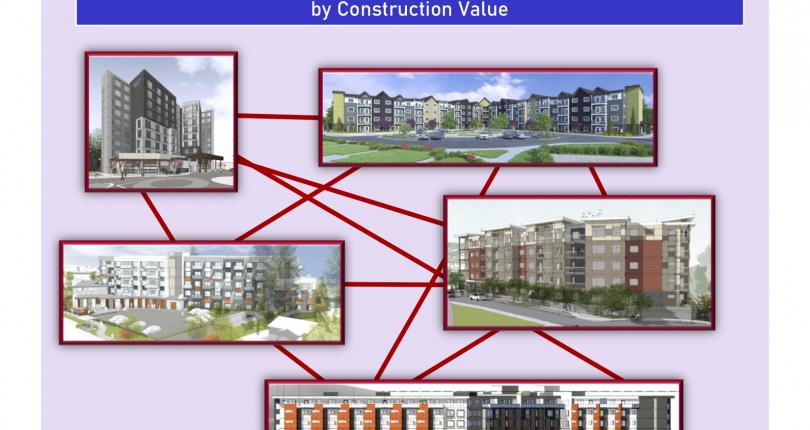 2020 Nanaimo Capital Improvements and Developments