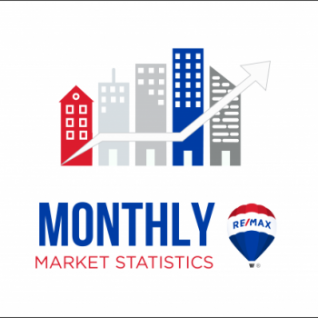 October 2020 Nanaimo Real Estate Market Stats