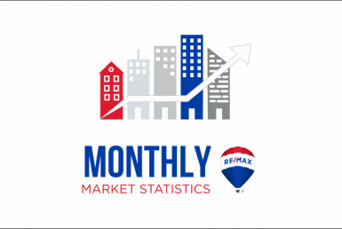 December 2020 Nanaimo Real Estate Market Stats
