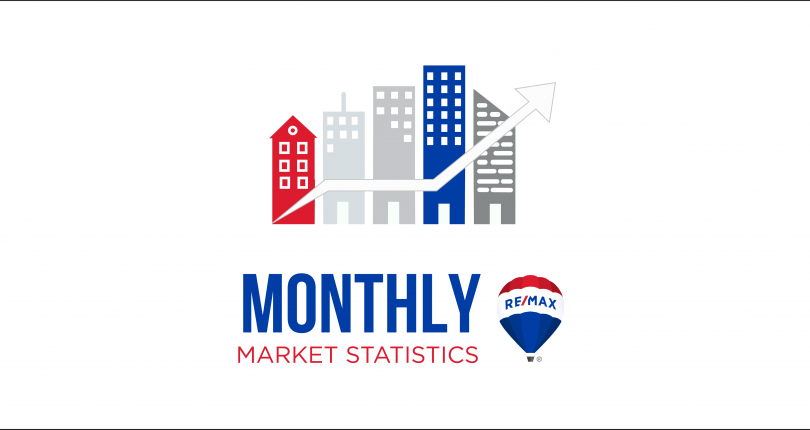 March 2021 Nanaimo Real Estate Market Stats