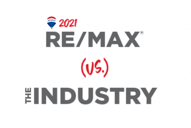 REMAX vs Industry 2021